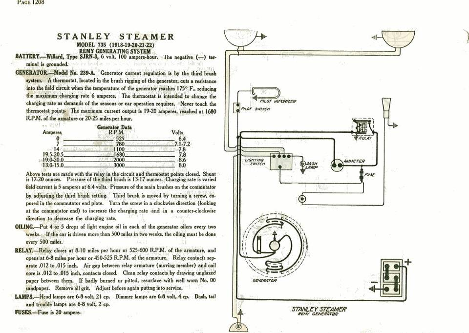 735 wiring diagram steam gazette discussion forum steam cars 1 steam cars 1927 ford model t wiring diagram at mifinder.co